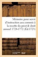 M�moire Pour Servir d'Instruction Aux Commis � La Recette Du Prest Droit Annuel 1724-1772 - Sciences Sociales (Paperback)