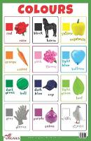 Colours Educational Chart (Poster)