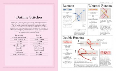 Embroidery Stitches Step-by-Step (Hardback)