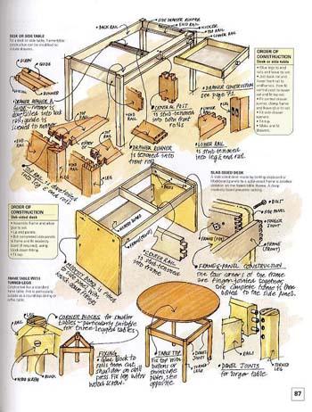 Collins Complete Woodworker's Manual (Hardback)