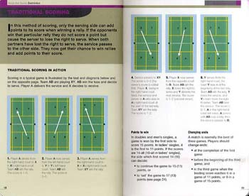 Badminton - Know the Game (Paperback)