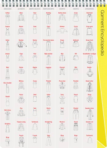 Fashion Sketchpad: 420 Figure Templates for Designing Looks and Building Your Portfolio (Spiral bound)