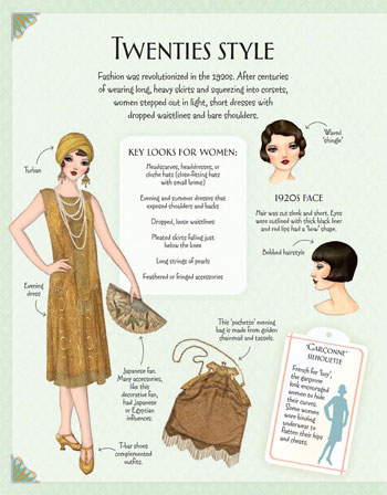 Historical Sticker Dolly Dressing: 1920s Fashion - Sticker Dolly Dressing (Paperback)
