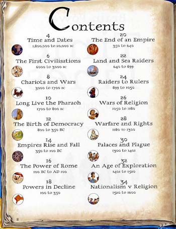 Timelines: World History Dates - Brain Power S. (Paperback)