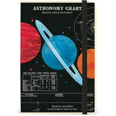 Astronomy Notebook Small