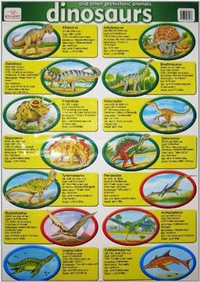 Dinosaurs Wall Chart (Poster)