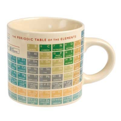 Drinks Mug Cup Kitchen Birthday Office Fun Gift #8168 Periodic Table Science